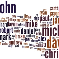 100 Most Popular Baby Names Of 2013