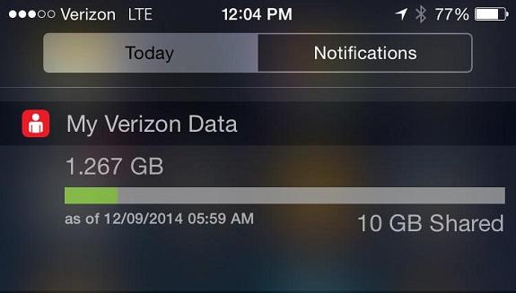 Verizon, iPhone widget, My Verizon Mobile, Notification Center