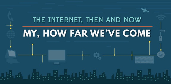 Internet Then and Now, Internet, Technology, Infographic
