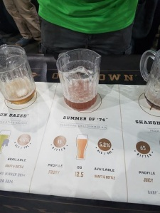 best beers, Colorado, craft beer, event, fuego, GABF, Mexican, sweet heat